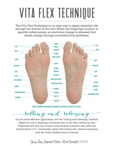 Vita foot technique how to use essential oils also benefits  uses of zen and pow studio rh balancenowzenandpow