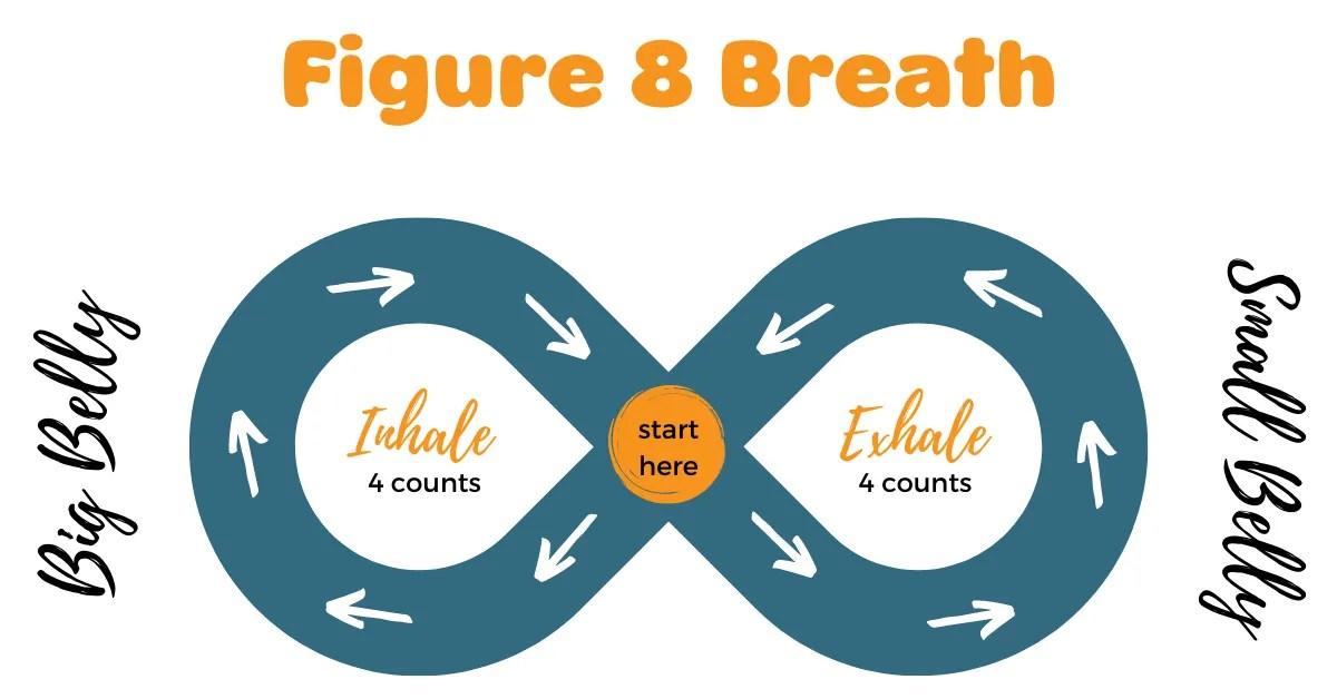 figure-8-breathing-exercise