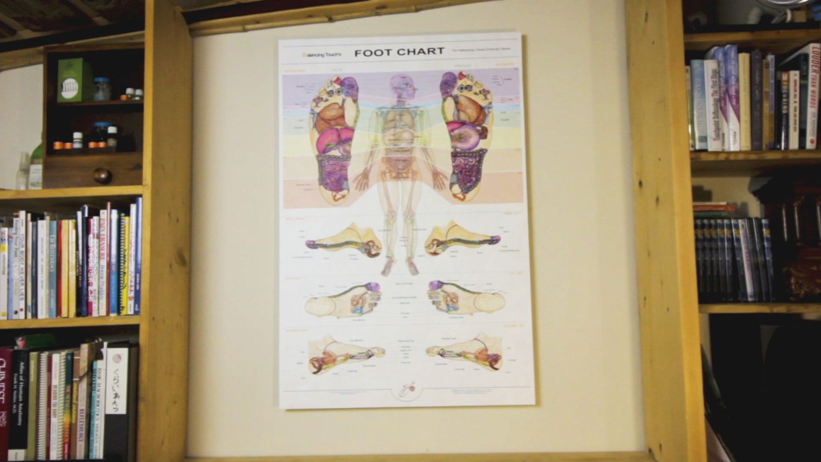 how to hang a reflexology poster