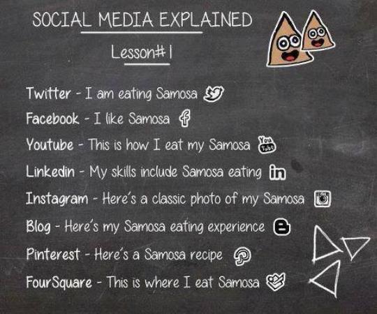 samosa social media