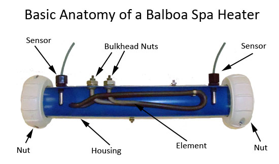 Spa Heater Problems Balboa Direct