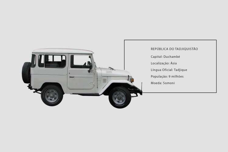 Carro do Tadjiquistão