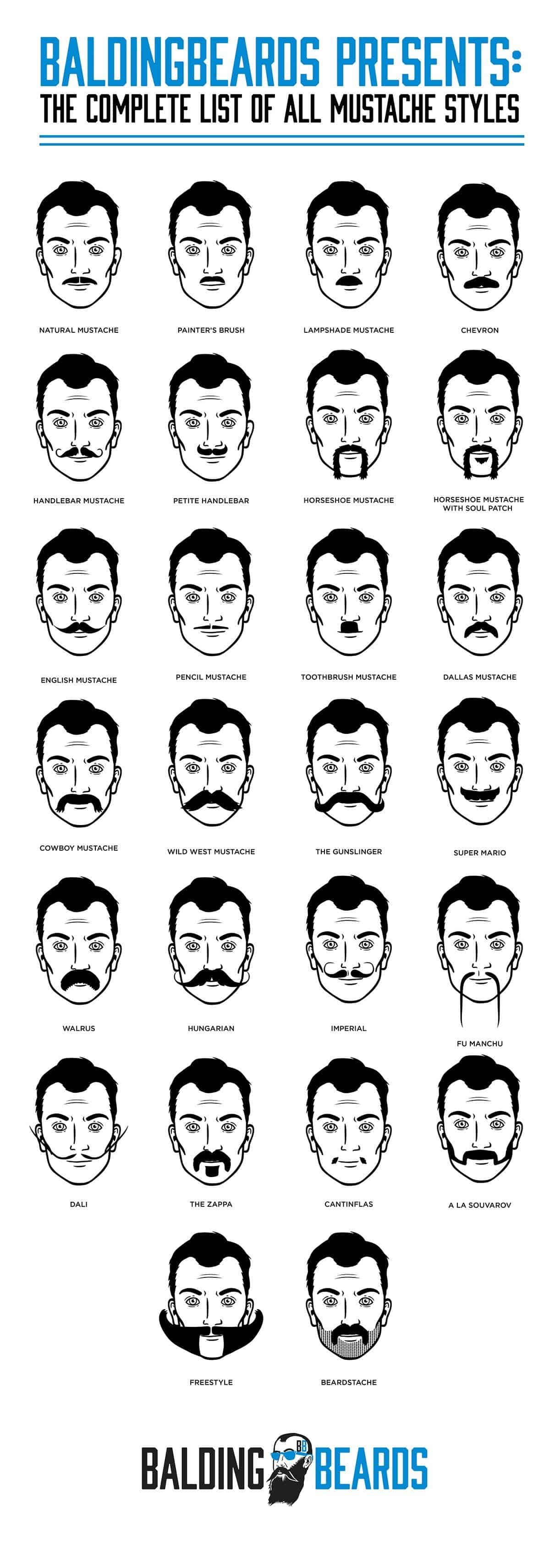 Other Names For Mustache : other, names, mustache, Mustache, Styles, Should, Least