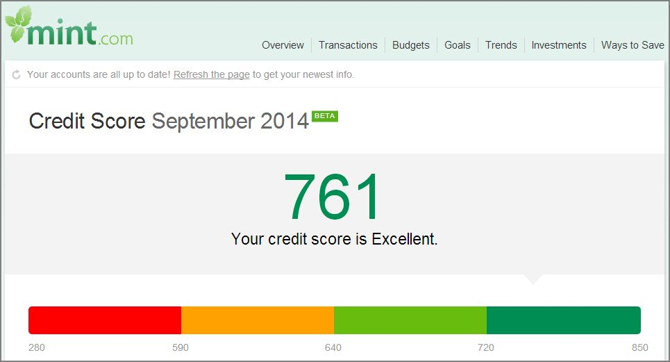 Another reason to love Mint - free credit score   BaldThoughts