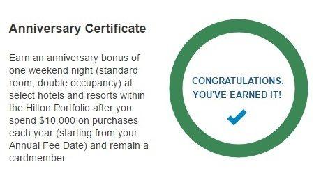 Citibank Hilton Reserve anniversary certificate