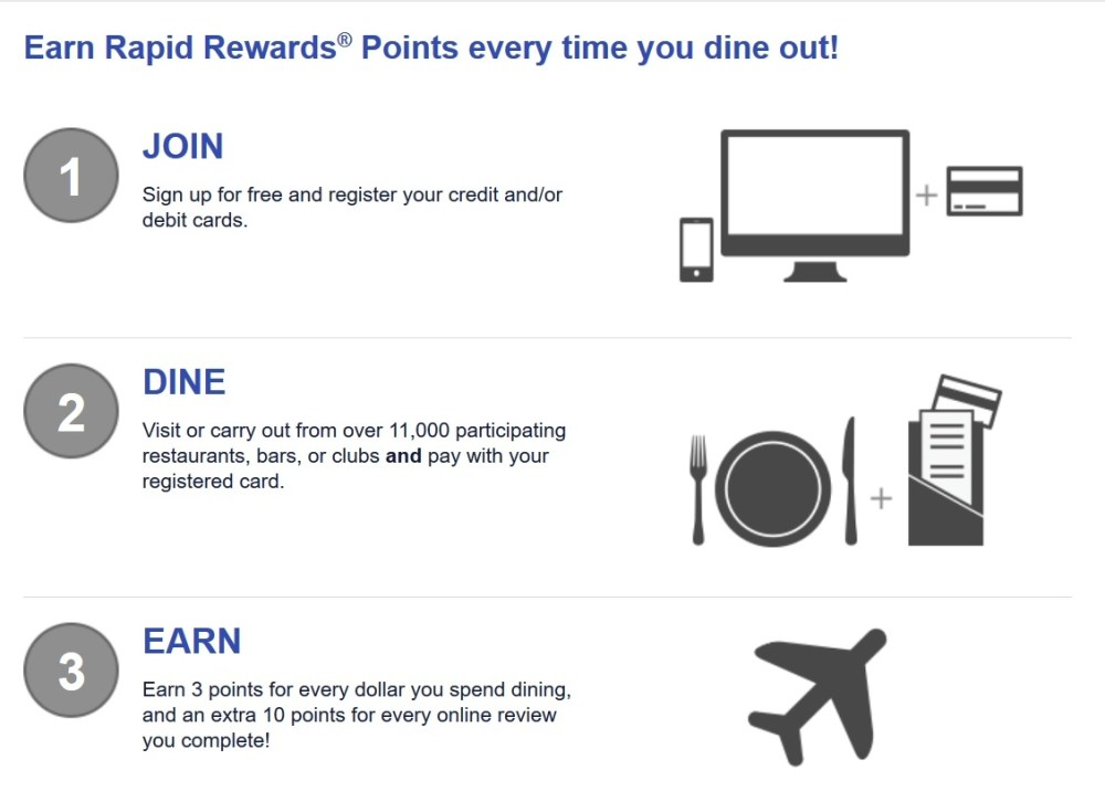 earn-rapid-rewards-points