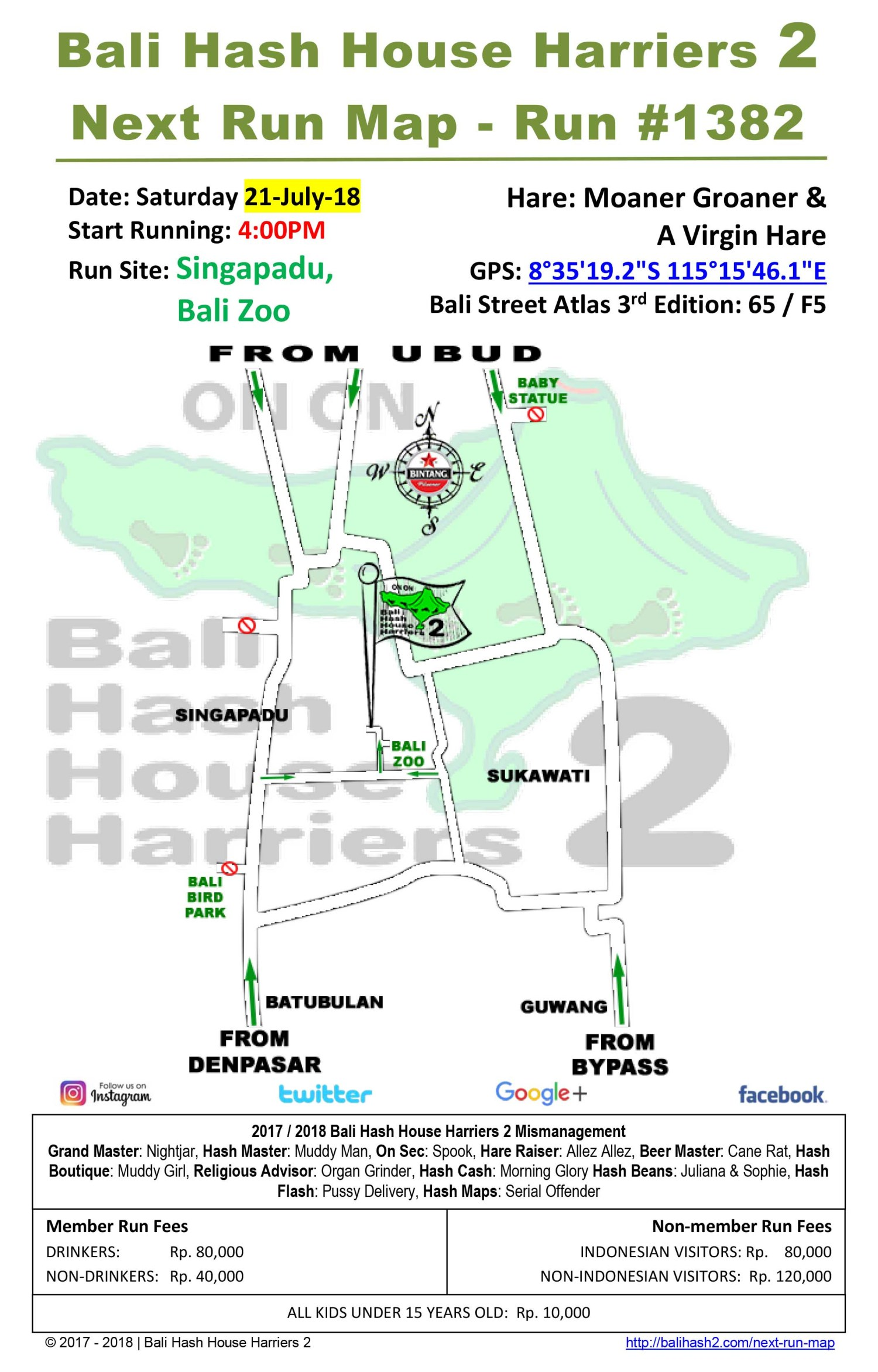 UPDATE: Run #1382 Singapadu Bali Zoo 21-Jul-18