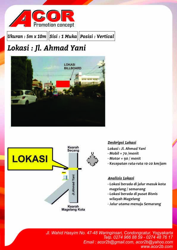 Titik Baliho Jl Ahmad Yani