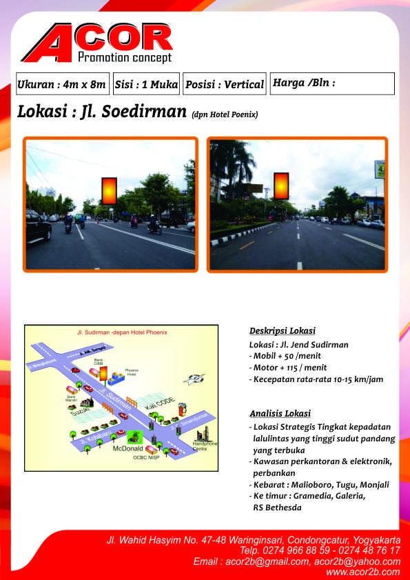 Titik Baliho Jl. Soedirman