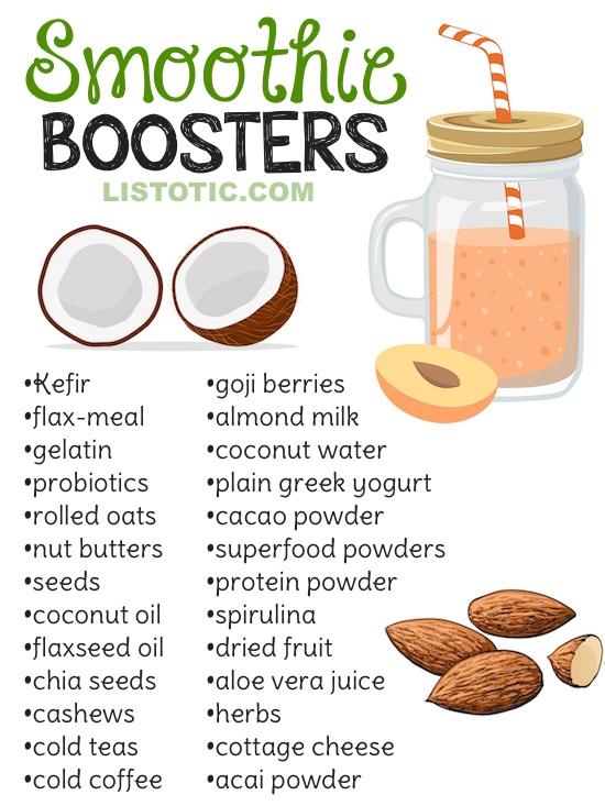 campuran smoothie yang sering digunakan
