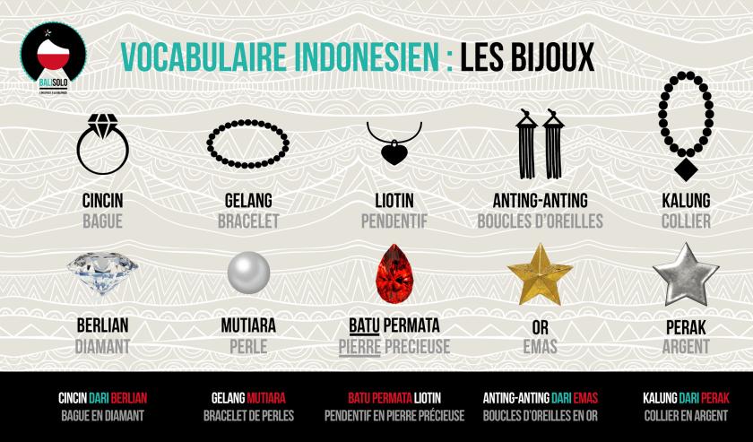 Vocabulaire indonésien BIJOUX - Balisolo