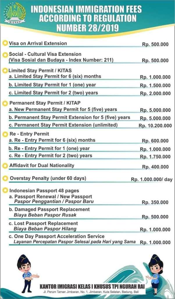 Indonesia immigration and visa fees