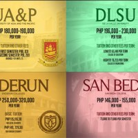 10 most Expensive Private School In The Philippines