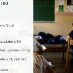 86 odsto mladih u Srbiji koji su bili na praksama, niko im za to nije ništa platio