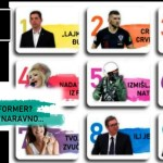 Fake News Tragač – TOP 10 lažnih vesti u 2018: Od oralnog seksa kod Nade do lavčine za Vučića, sve uz Marka Srbina