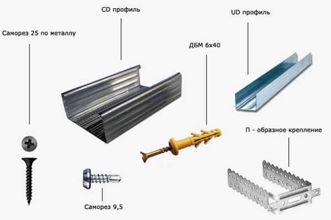 Materiale de constructii pentru cutia de profil galvanizat