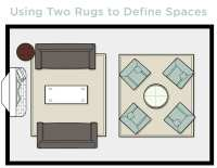 How to Choose the Right Size Rug - How To Decorate