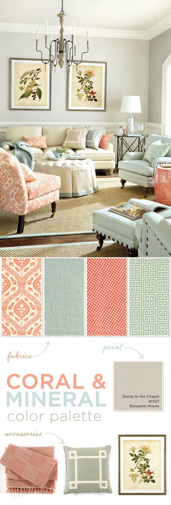 Inspired Color Palettes For Spring 2014 How To Decorate