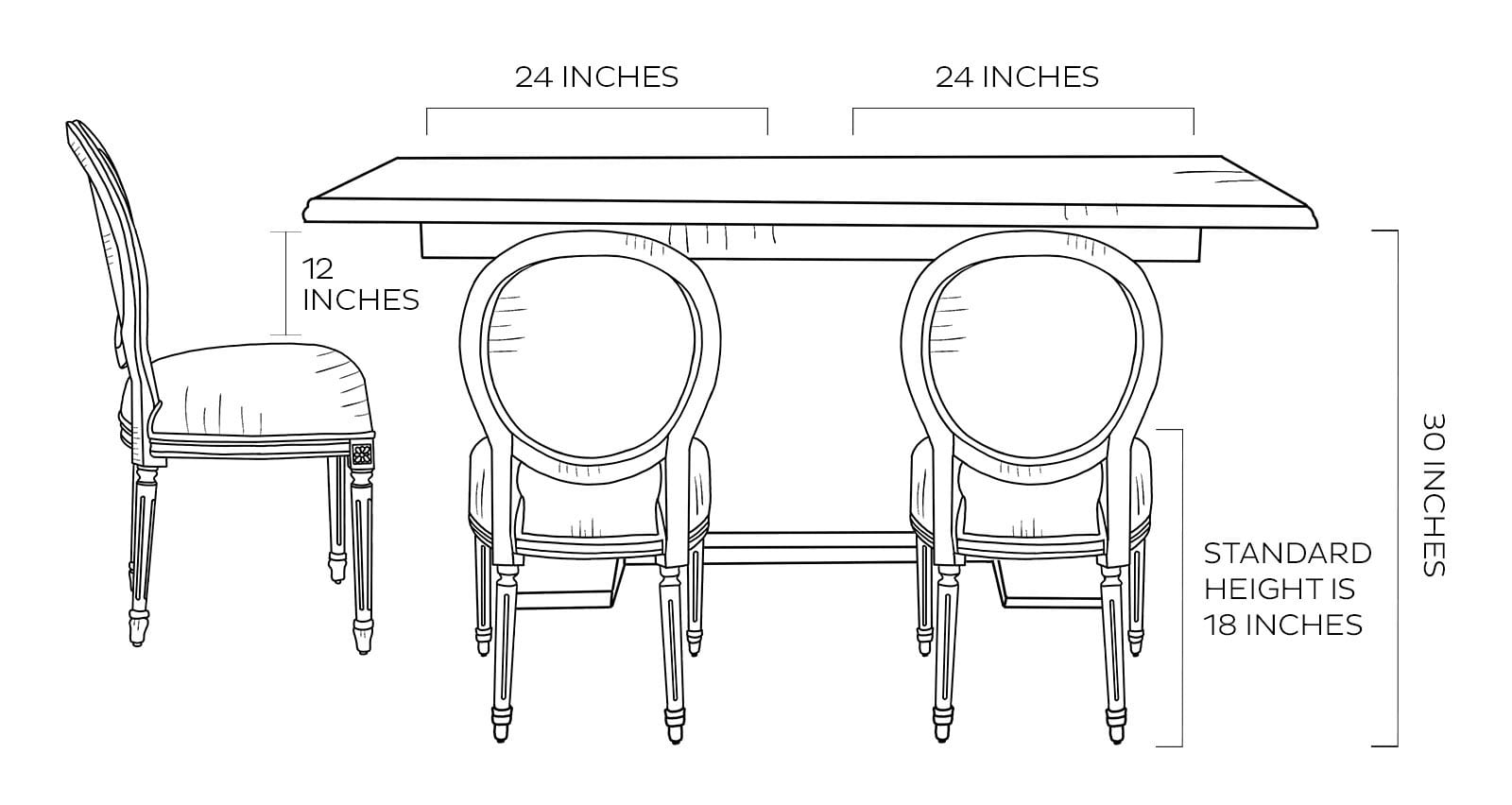 Dining Chair Dimensions How To Pick The Right Dining Chair How To Decorate
