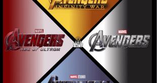 Marvel Challenge