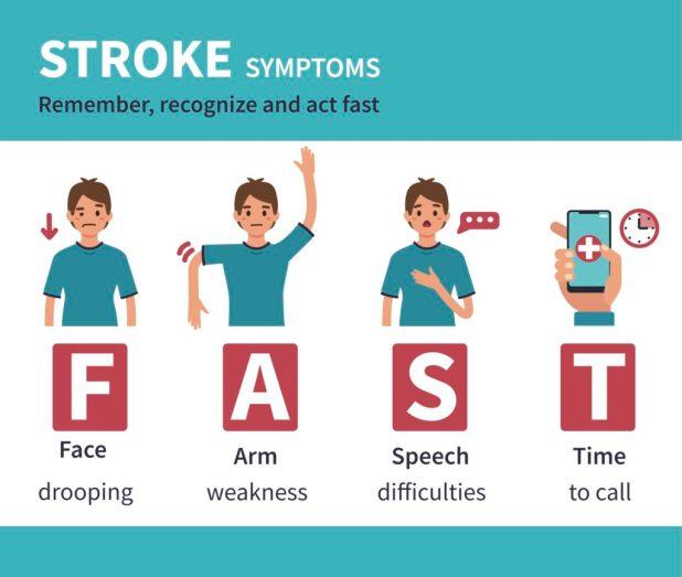 Fast Stroke
