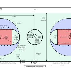 mens ncaa basketball court dimensions baller coach ncaa basketball court diagram ncaa basketball court diagram [ 2268 x 1500 Pixel ]