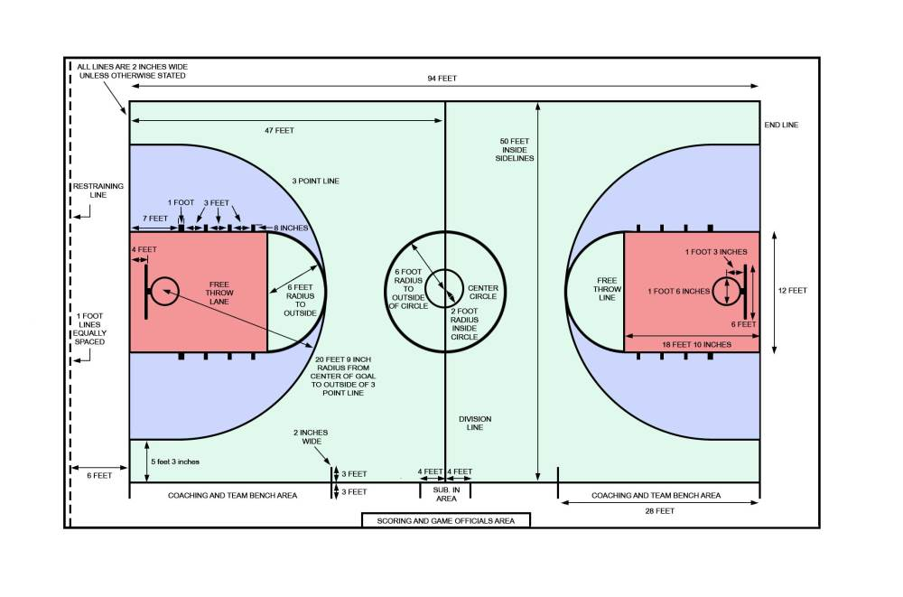 medium resolution of mens ncaa basketball court dimensions baller coach ncaa basketball court diagram ncaa basketball court diagram