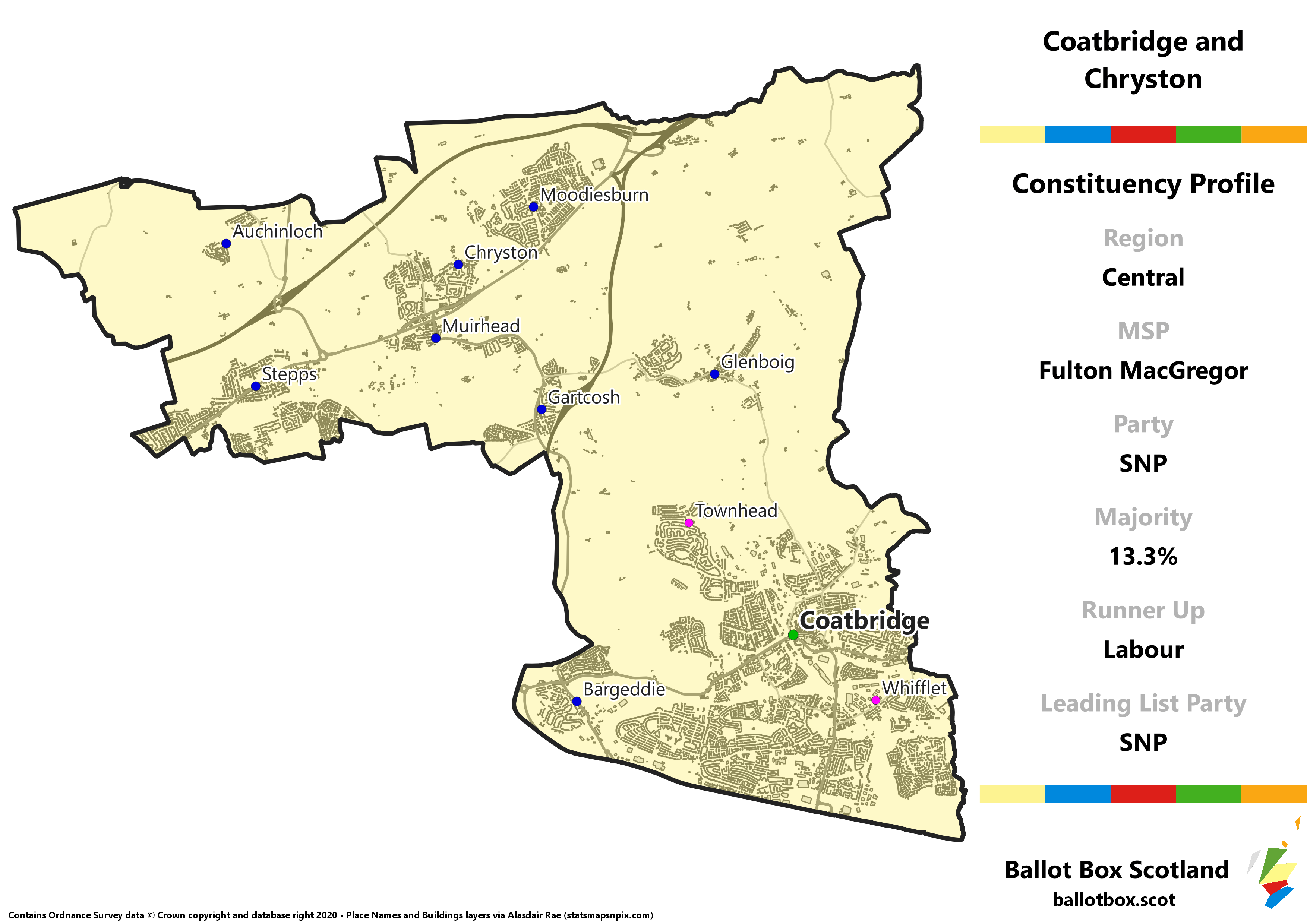 Central Region – Coatbridge and Chryston Constituency Map