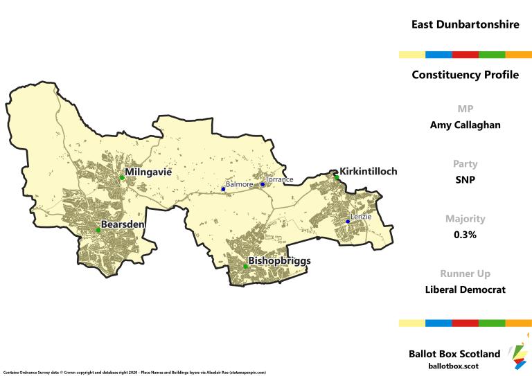 East Dunbartonshire Constituency Map