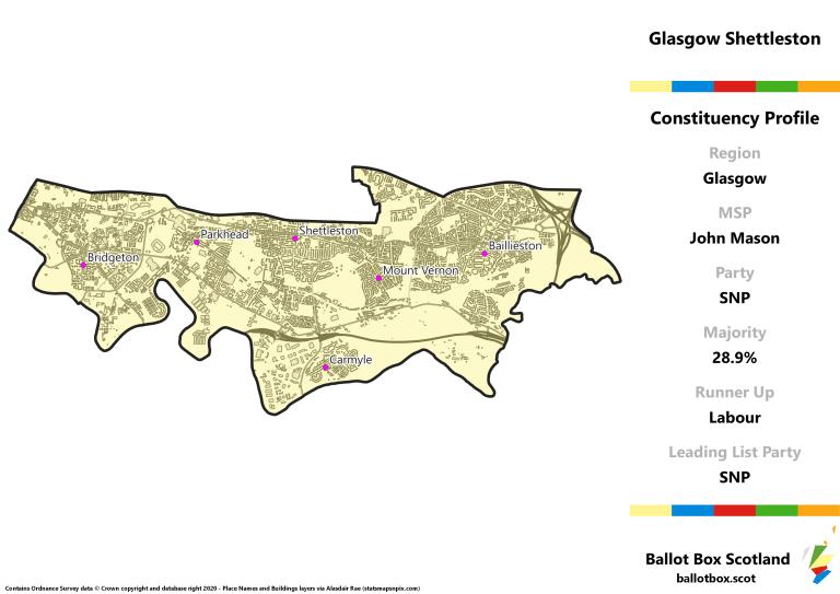 Glasgow Region - Glasgow Shettleston Constituency Map