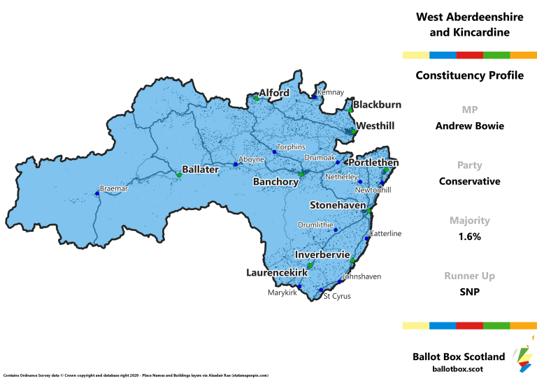 West Aberdeenshire and Kincardine Constituency Map