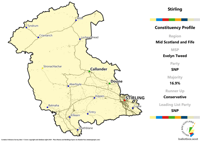 Mid Scotland and Fife Region - Stirling Constituency Map