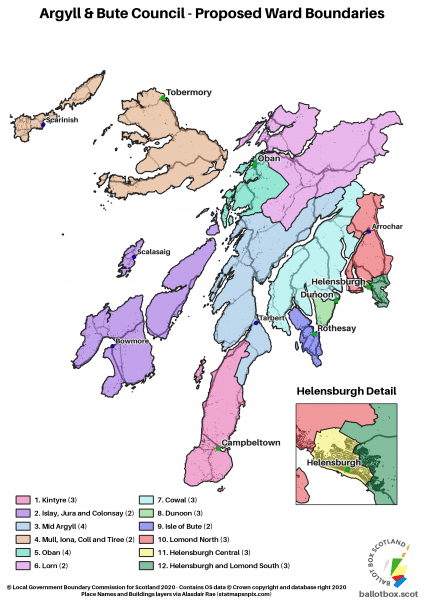 Argyll and Bute Proposed