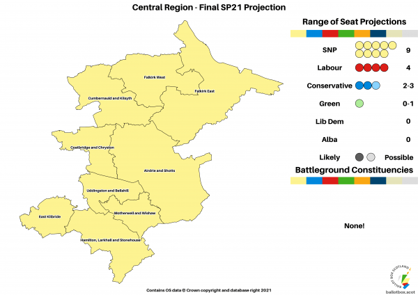 Final Projection - Central