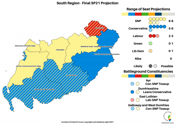 Final Projection - South