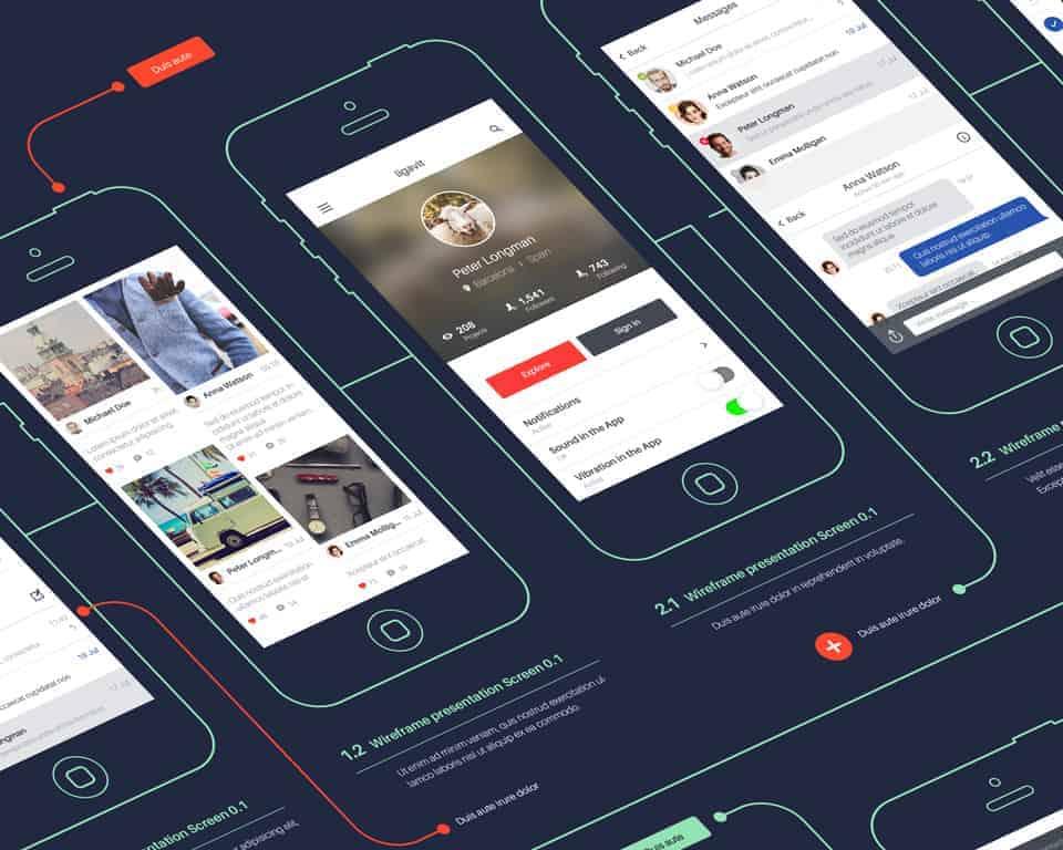million-dollar business app development