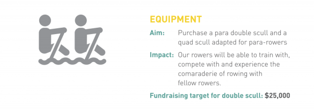 To purchase a para double scull and a quad scull adapted for para-rowers