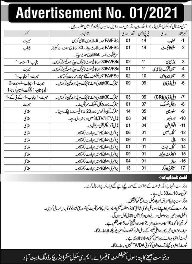 Pak Army Medical Core School Center and Record Wing Jobs 2021
