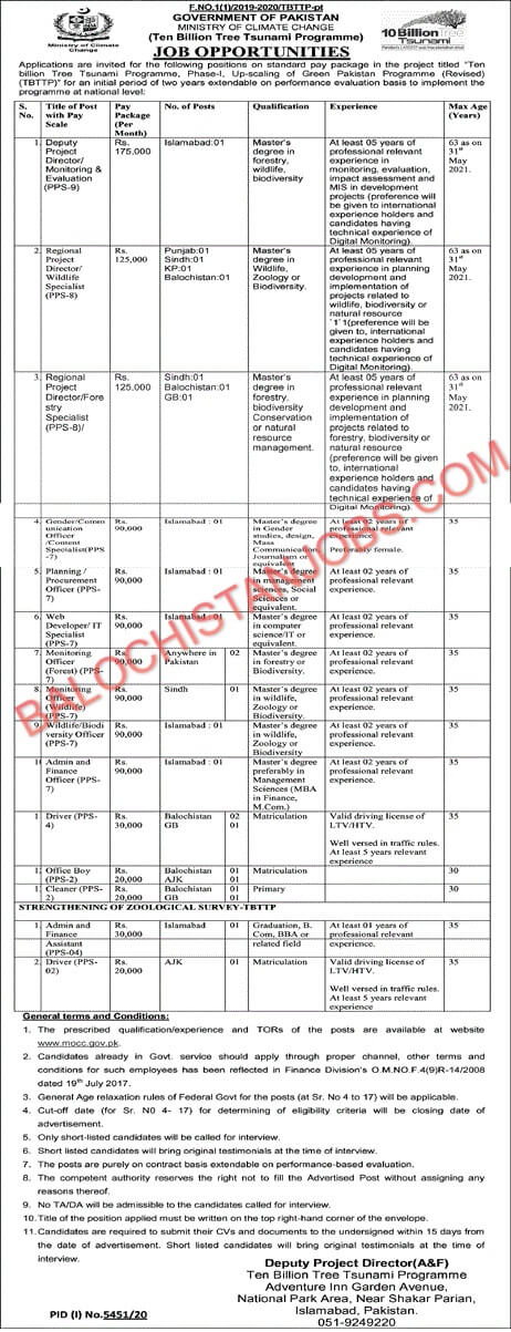 Ministry of Climate Change Jobs 2021 - Balochistan Quota Jobs