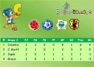 Grupo Colombia Mundial C 1