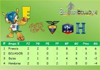 Grupo Ecuador Mundial E 1
