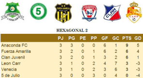 Hexagonal 2 jornada 3