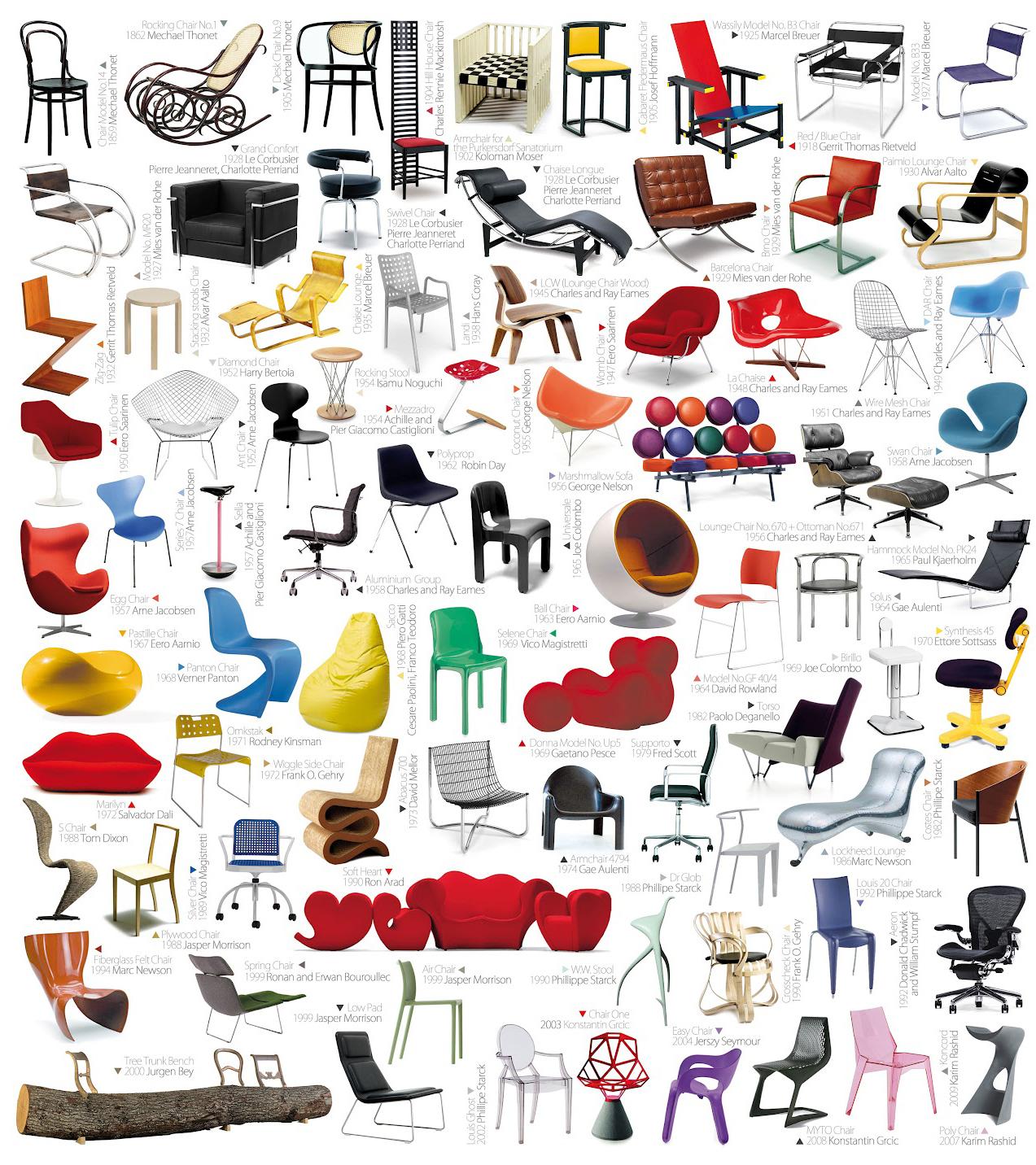 Los arquitectos como diseadores de muebles Una silla