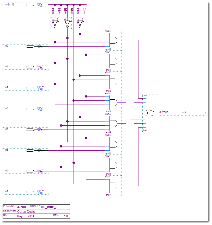 A-Z80 CPU ALU mux (8)