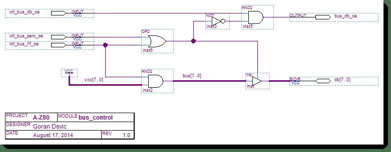 A-Z80 CPU bus control