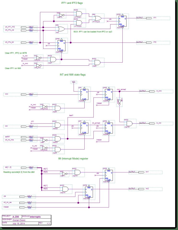 A-Z80 CPU interrupt control