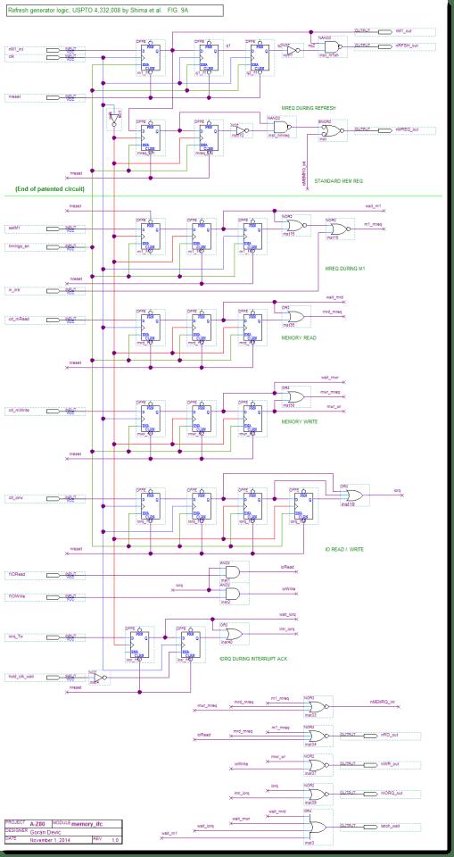 A-Z80 CPU memory interface