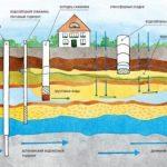 Как сделать рамки для поиска воды: создание прибора и альтернативы
