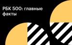 Рейтинг крупнейших компаний России РБК 500. Основные факты