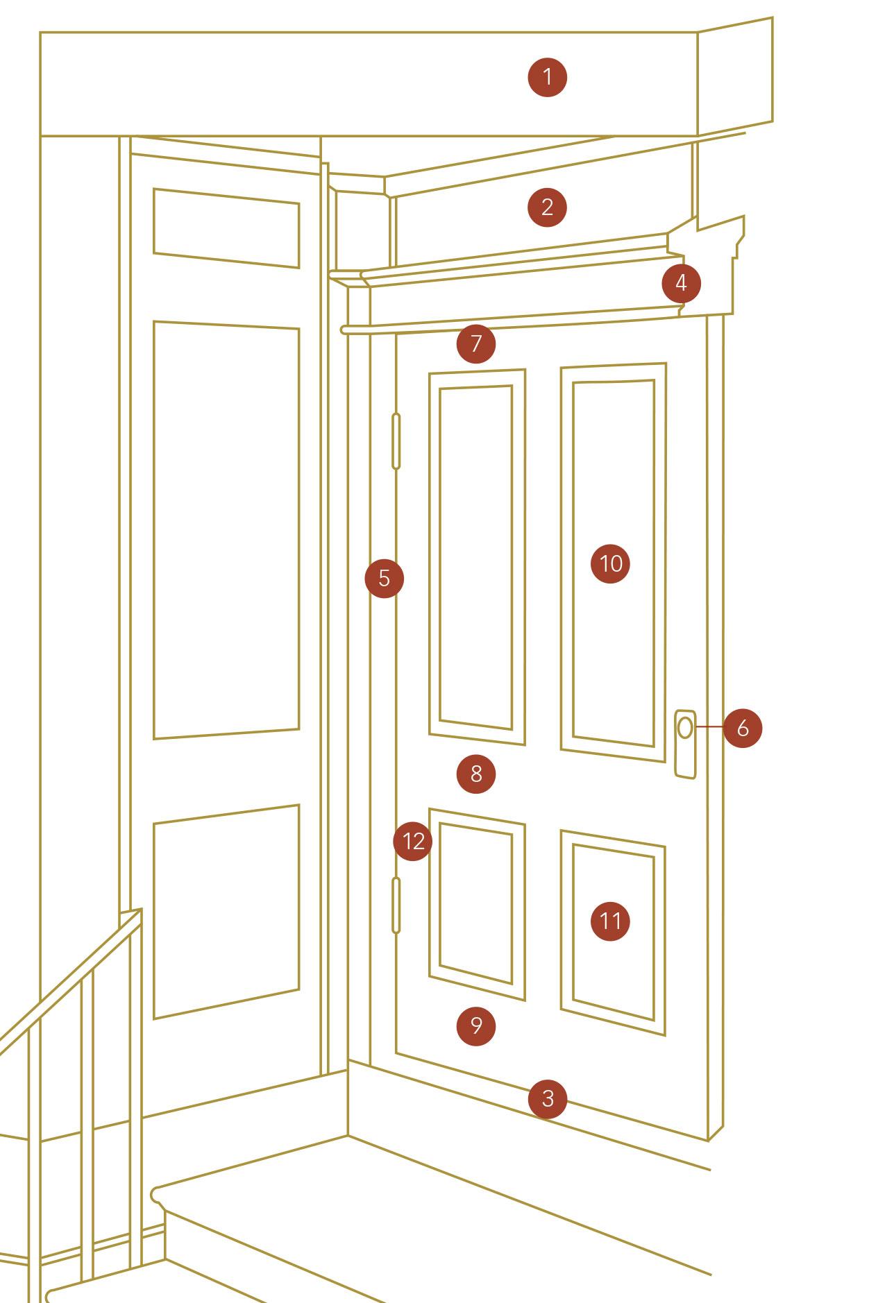 door anatomy the anatomy of a shaker cabinet door. Black Bedroom Furniture Sets. Home Design Ideas